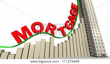 The graph of growth of mortgage rates
