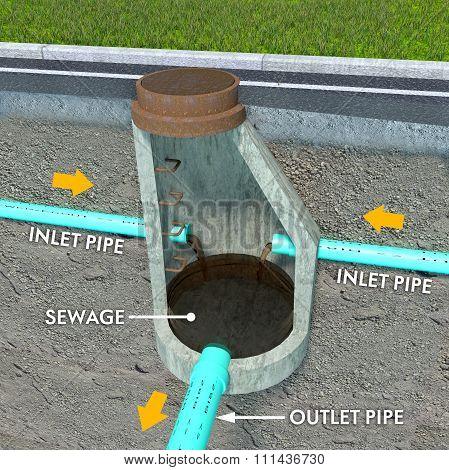Sanitary Manhole Structure