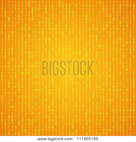 Abstract Matrix Vector Background