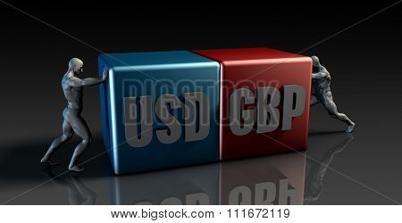 USD GBP Currency Pair or American Dollar vs British Pound