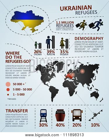 Ukrainian refugees infographic