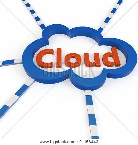 3D Cloud Computing Concept