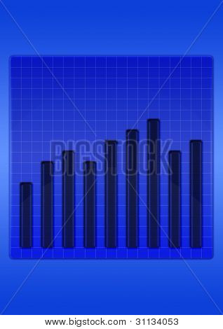 The histogram of development of business