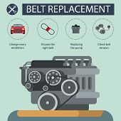 Manual Operation Machine Parts. Belt Replacement. Service Station. Auto Service. Car Parts. Icon Wit poster