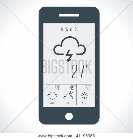 Weather icons on phone
