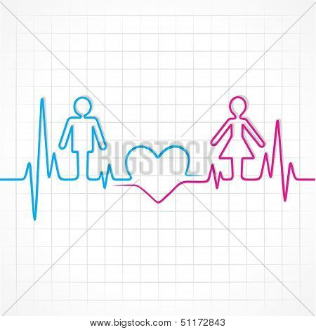 Heartbeat makes male,female and heart symbol