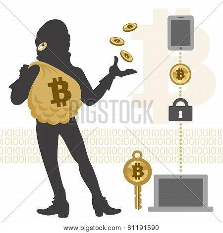 Bitcoin Hacker And Transaction