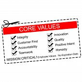 Core Values Coupon Concept