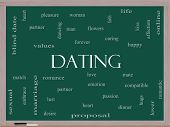 Dating Word Cloud Concept On A Blackboard