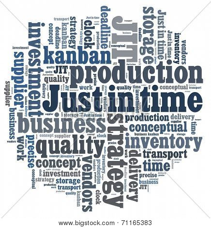 Just in time concept in word collage
