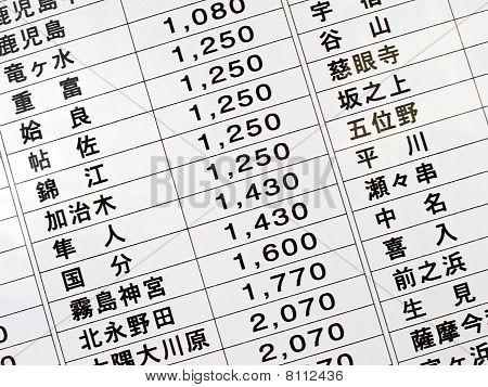 Japanese Train Price List
