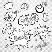 Постер, плакат: Blank Comic Speech Bubbles Set Comic Wording Sound Set