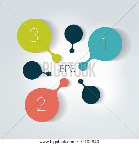 Circle Number Diagram.