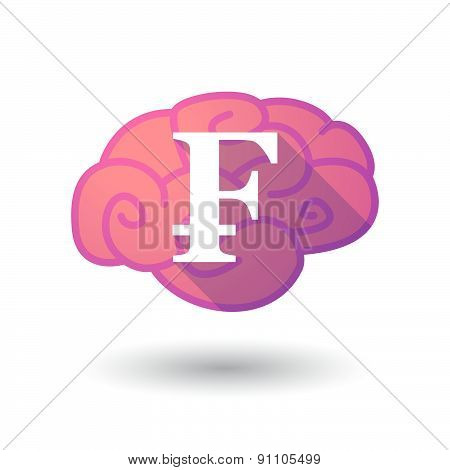 Brain Icon With A Swiss Franc Sign