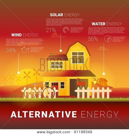 Alternative Energy Types - Solar, Wind, Water. Flat Vector Illustration. Idea Of Eco-friendly Source