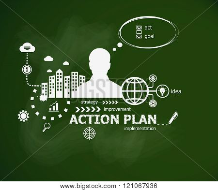 Action Plan Concept And Man.