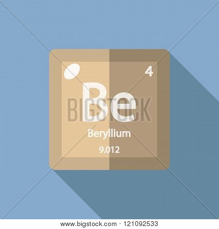 Chemical element Beryllium Flat