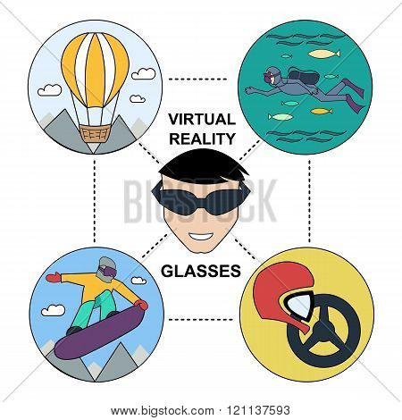 virtual reality concept in flat style