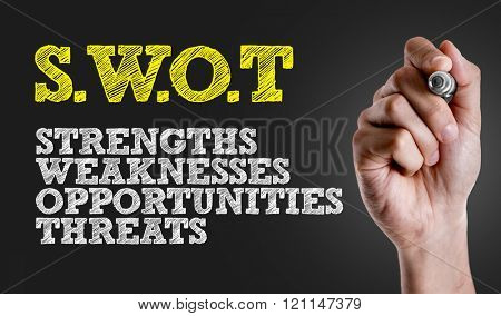 Hand writing the text: Swot Analysis