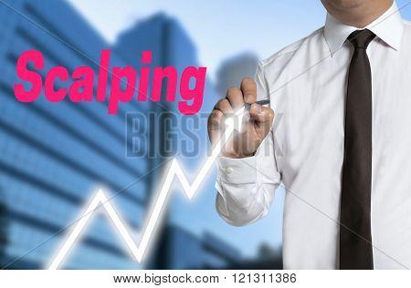 Scalping Draws Market Price On Touchscreen