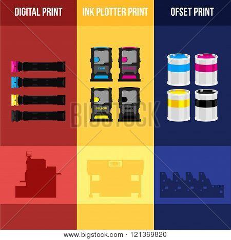 Printing equipment.