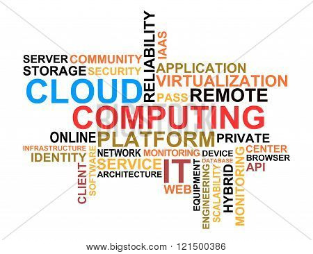 Cloud computing concept tags cloud typography design