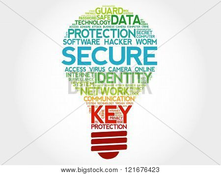 SECURE bulb word cloud business concept, presentation background