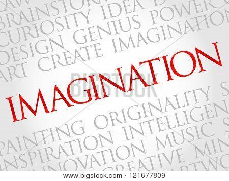 Imagination word cloud business concept, presentation background