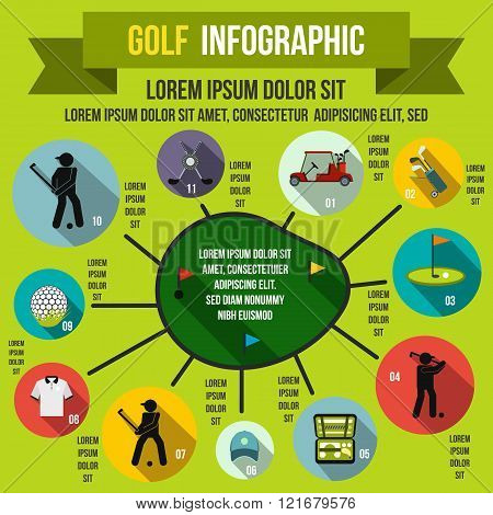 Golf infographic. Golf infographic art. Golf infographic web. Golf infographic new. Golf infographic www. Golf infographic app. Golf infographic big. Golf infographic best. Golf infographic site