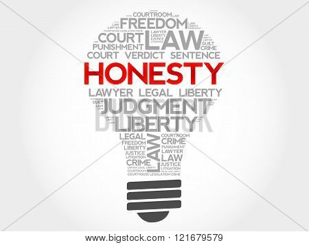 Honesty bulb word cloud concept, presentation background
