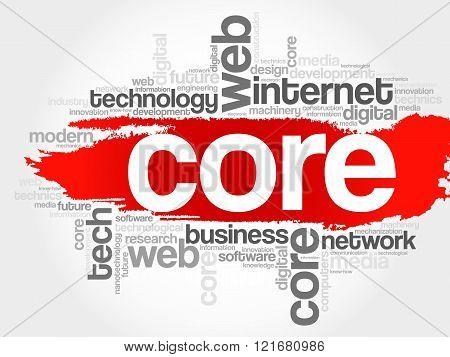 Core word cloud business concept, presentation background