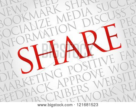Share word cloud business concept, presentation background