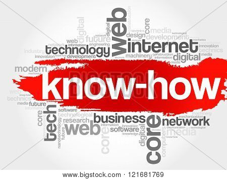 Know-how word cloud business concept, presentation background