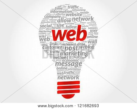Web bulb word cloud business concept, presentation background
