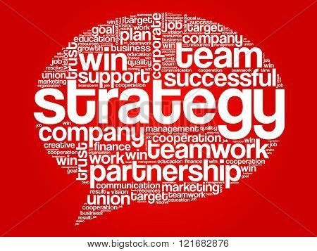 Strategy Think Bubble Words Cloud