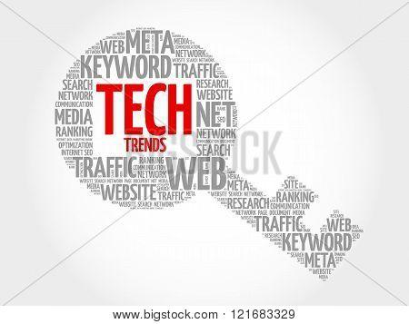 Tech Trends Key Word Cloud