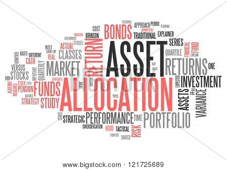 Word Cloud with Asset Allocation related tags