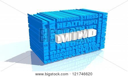 mind word relative tags cloud. 3D text shape