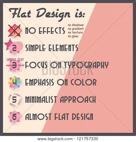 Flat Design Is - Infographic Introductory Poster
