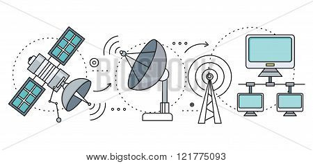 Satellite Internet Global Network Providers