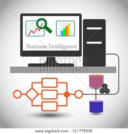 Concept of Business Intelligence Dashboard also represents Analytic Dashboard Reporting and infographics