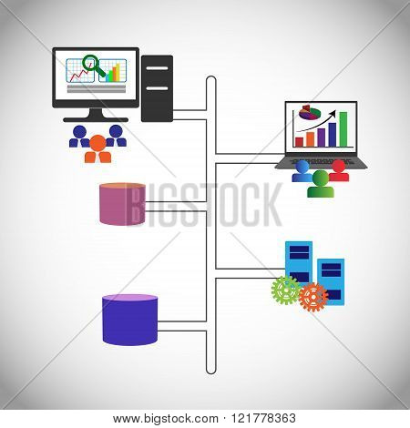 concept of system integration and database analytics this also represents business intelligence dashboard business monitoring enterprise system integration ETL integration