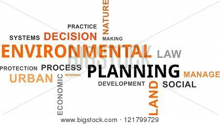 Word Cloud - Environmental Planning