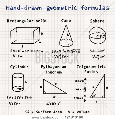 Hand-drawn geometric formulas