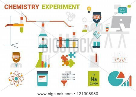 Chemistry Experiment Concept