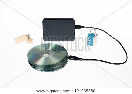 Storage Device Such As Hard Disk Drives, Usb,