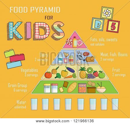 Infographic chart, illustration of a food pyramid for children and kids nutrition. Shows healthy foo
