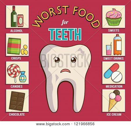Infographic chart for dental and health care. It shows the worst food products for teeth, gums and e