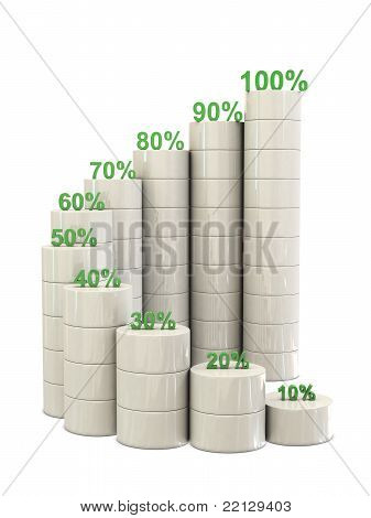 Spiral stairs and green percent numbers