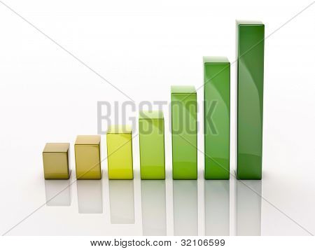 3d column chart showing the growth on a light background